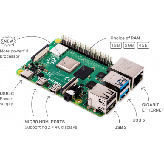 Raspberry Pi 4 Model B – 2GB RAM